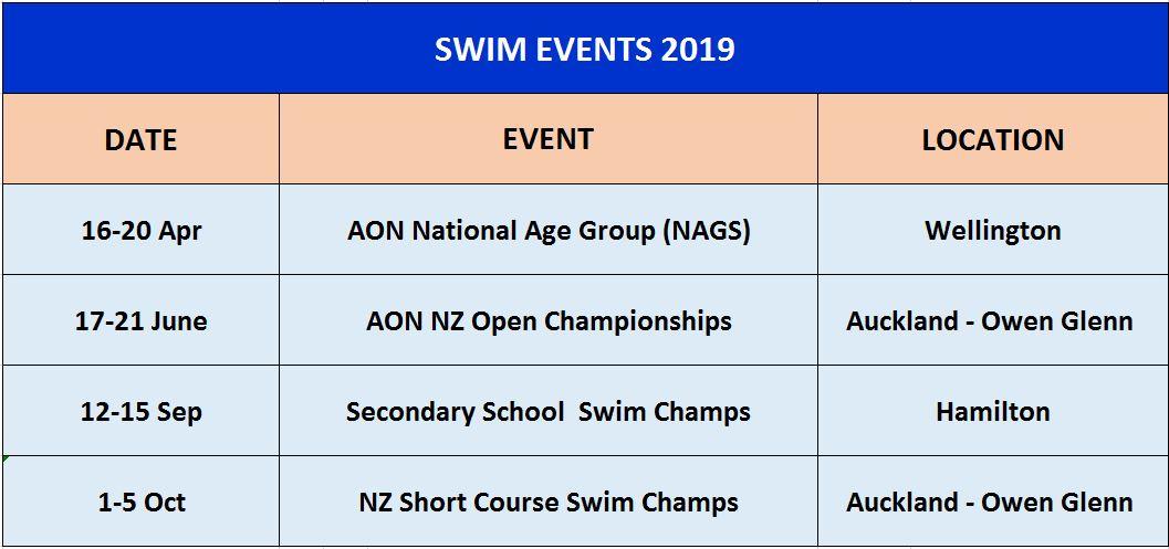 swim-nz-events.jpg