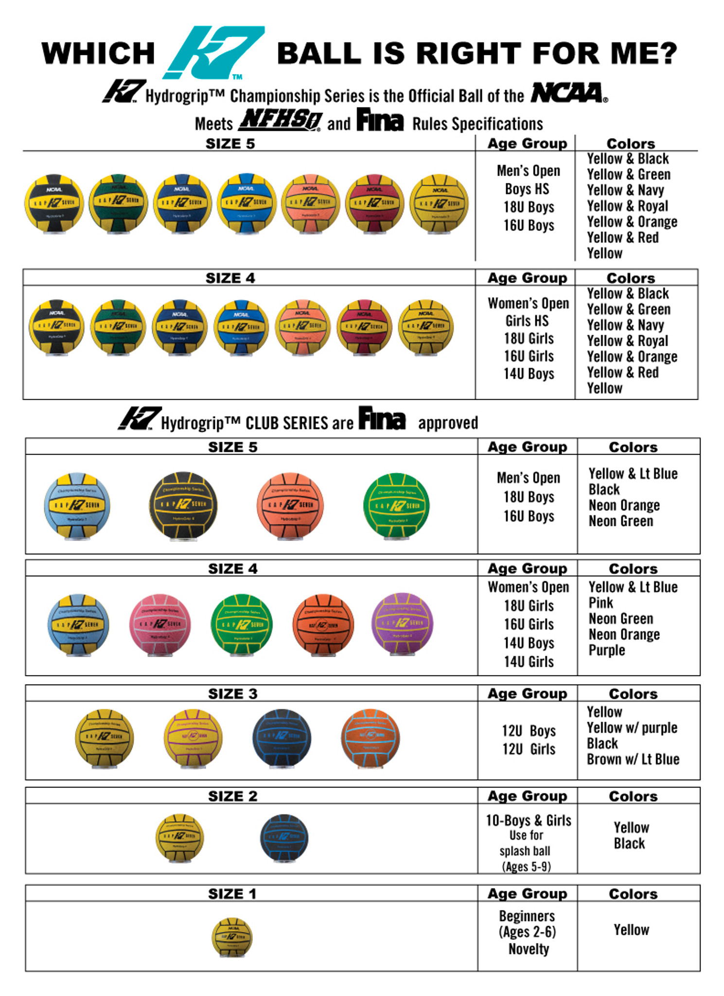 KAP7 Splashball: The Official Competition Ball of USA Water Polo