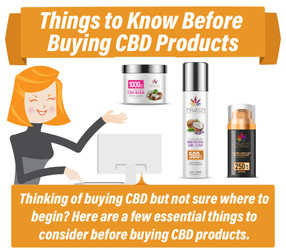 Things To Know Before Buying CBD Products Infographic
