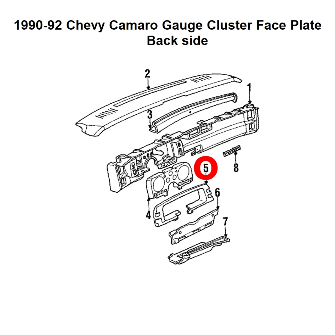 1990-92 Chevy Camaro Gauge Cluster Face Plate - Location diagram
