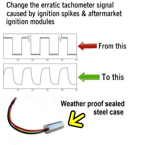Tachometer signal Filter