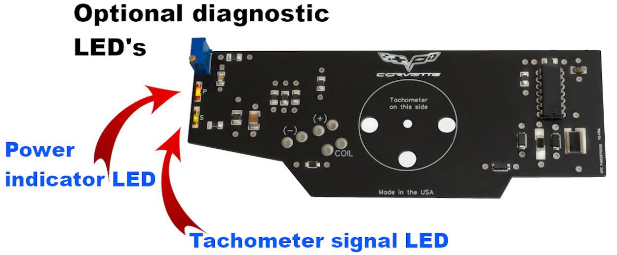 LED option