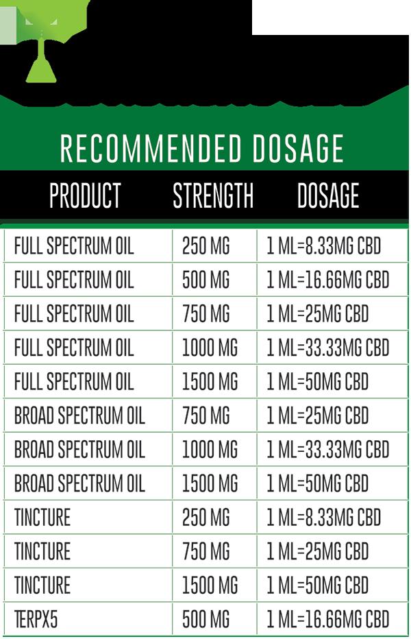 drj-dosage-chart-600.png