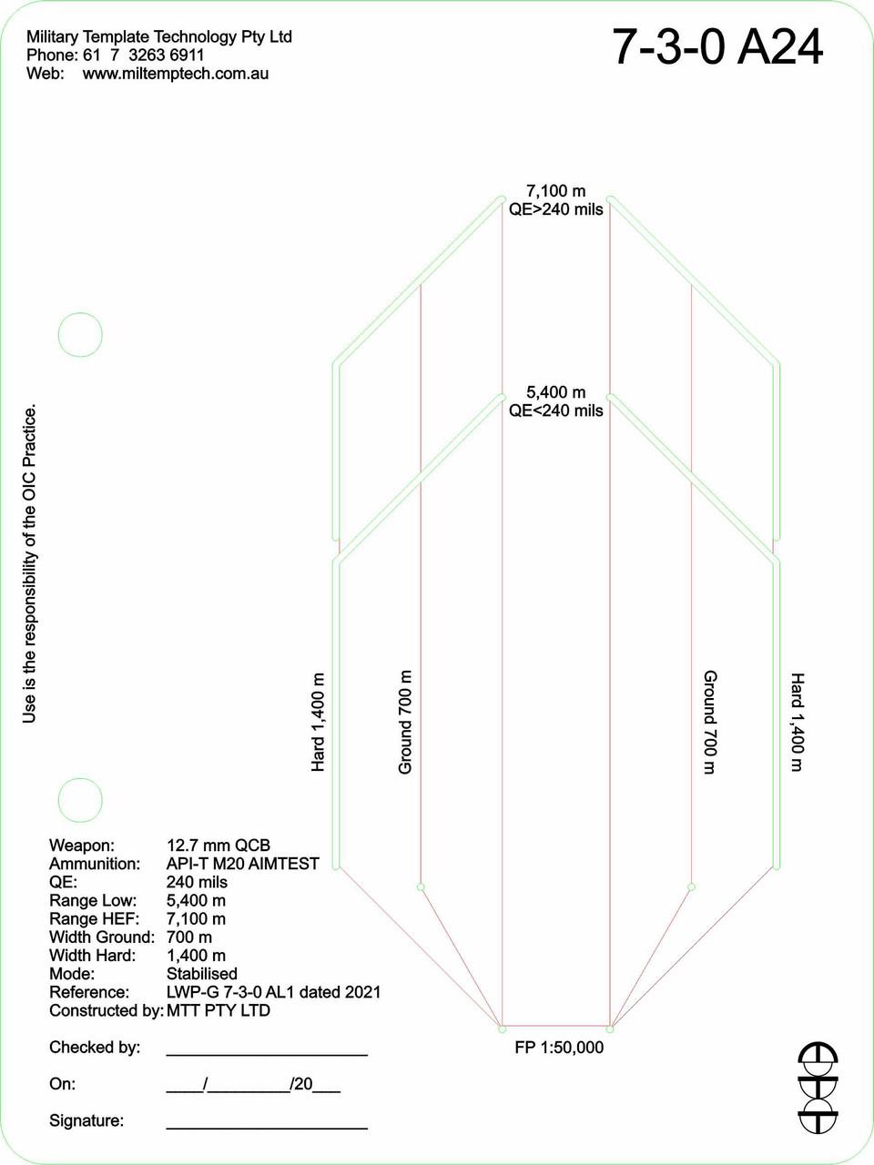 12.7 mm QCB AIMTEST API-T M20 Stabalised