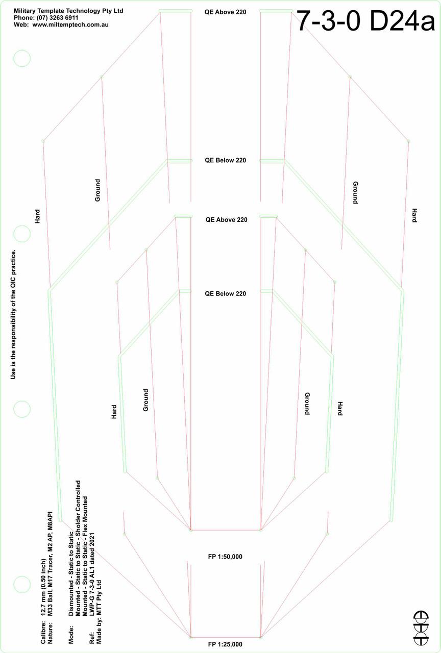 12.7 mm (0.50 in) API-T M20 - SS