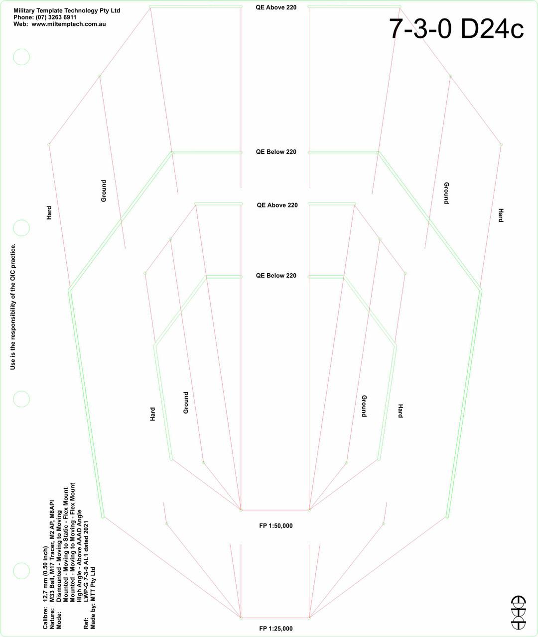 12.7 mm (0.50 in) API-T M20 - MM