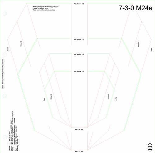 12.7 mm (0.50 in) API-T M20 - Shoulder Controlled
