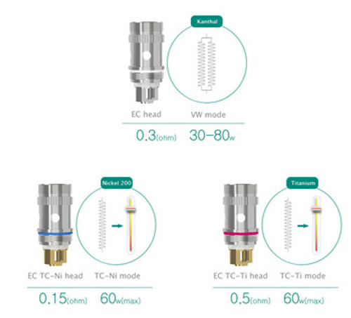 Eleaf  EC Head Coil