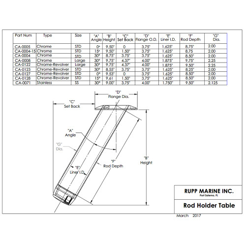 Rupp Rod Holder Large - 30 [CA-0008]