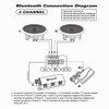 "CSic84 Bluetooth Frameless In Ceiling 8"" Speaker Pair Home 3-Way"