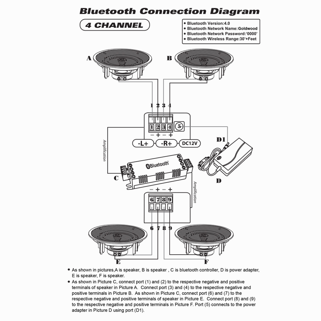 Acoustic Audio Cs Ic83 Bluetooth In Ceiling 8 Powered 4 Speakers Pack Flush Mount