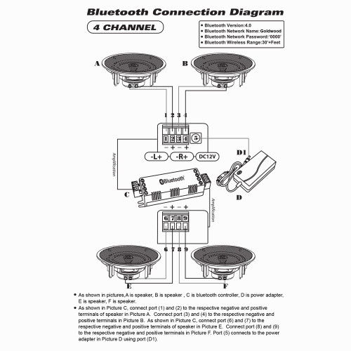 """Theater Solutions TS650S Bluetooth 6.5"""" In Ceiling Powered 2 Stereo Speaker Set Flush Mount"""