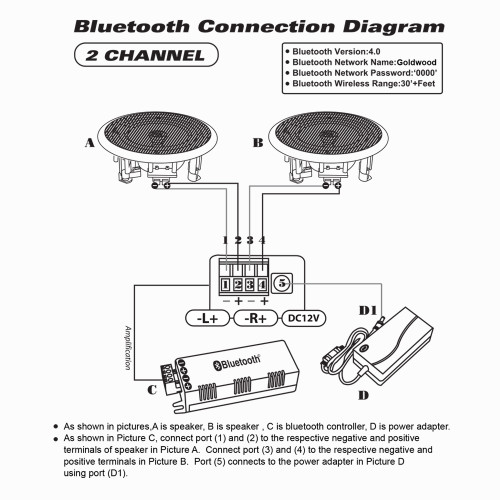 "Theater Solutions TSS8A Bluetooth 8"" Angled In Ceiling Powered Speaker Pair Flush Mount"