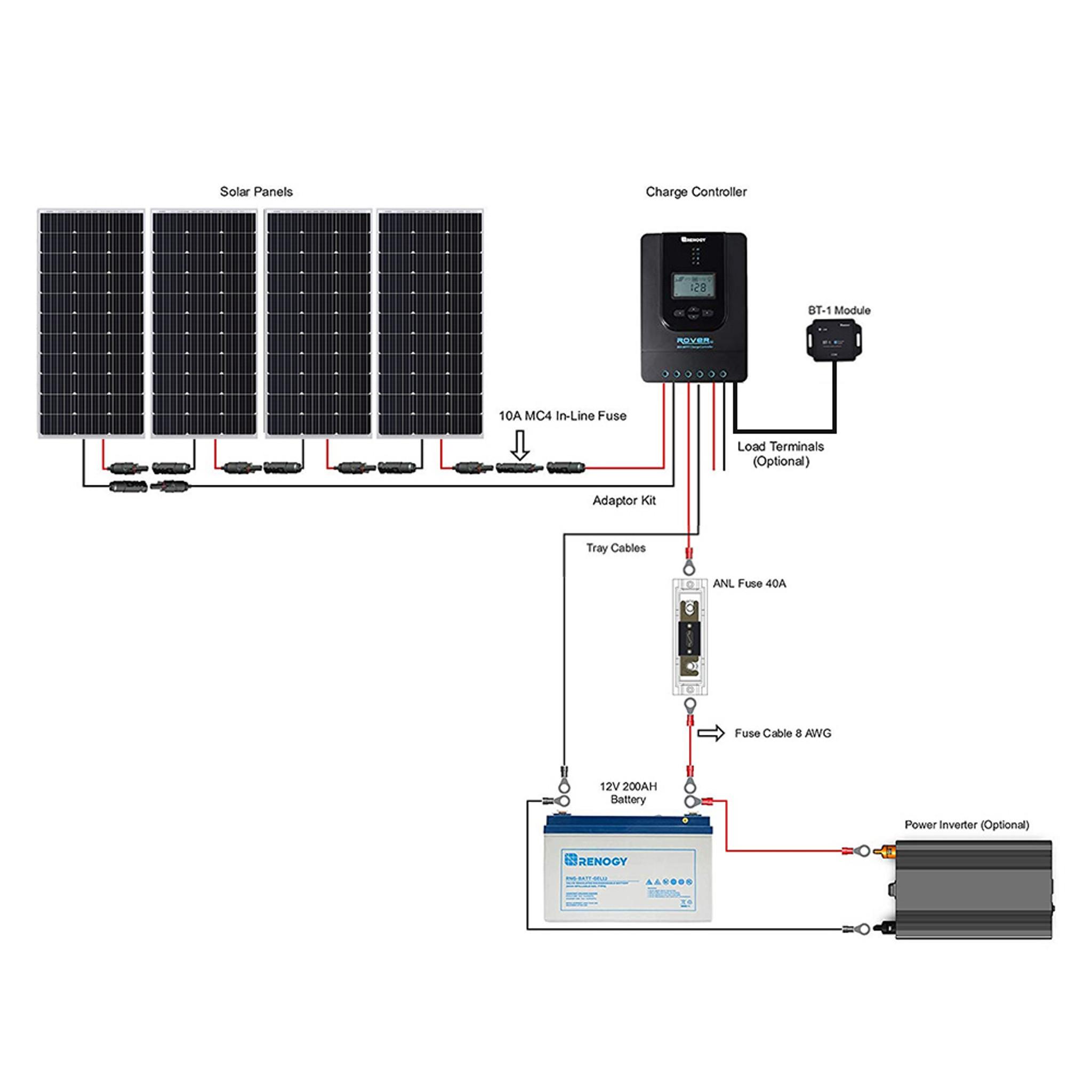 A Solar Panel Wiring Diagram 24 Volt To 12 Volt Inverter