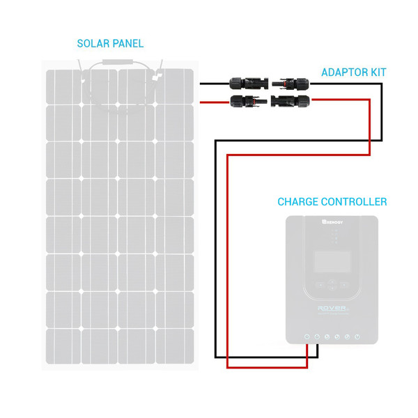 Solar Adaptor Cables Connecting Solar Panel to charge controller