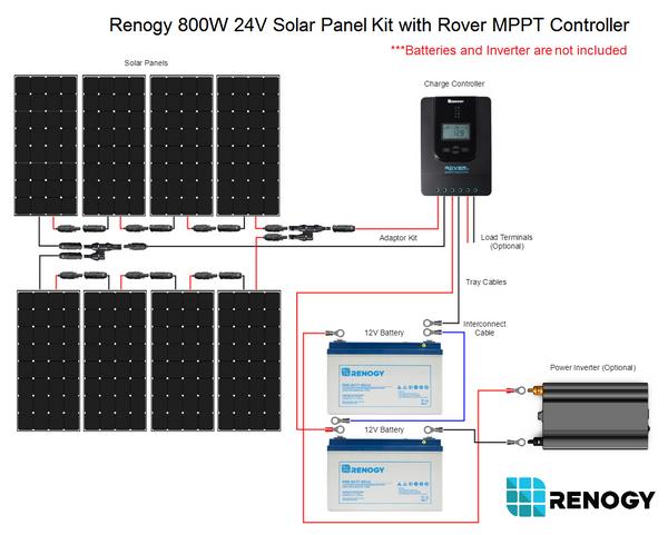 Renogy 800W 24V Starter Kit Wiring Diagram