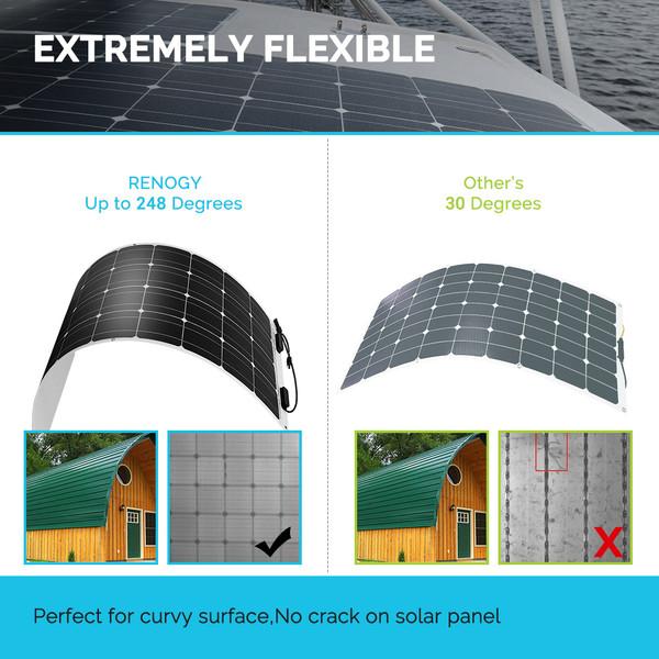 Highly flexible solar panel