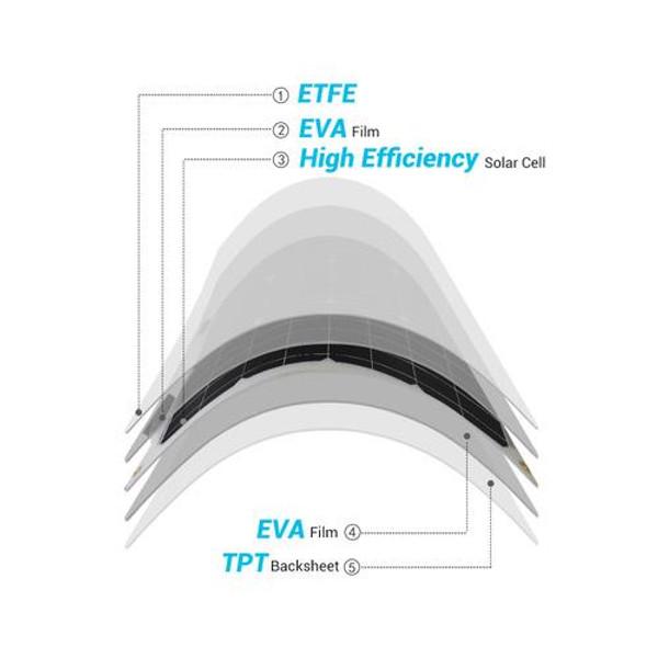 Renogy 50 Watt 12 Volt Flexible Monocrystalline Solar Panel