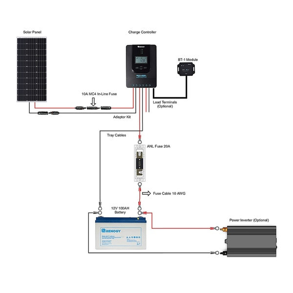 100W Premium Solar Kit Wiring Diagram