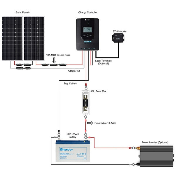 200W Premium Solar Kit Wiring Diagram