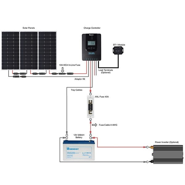 300W Premium Solar Kit Wiring Diagram