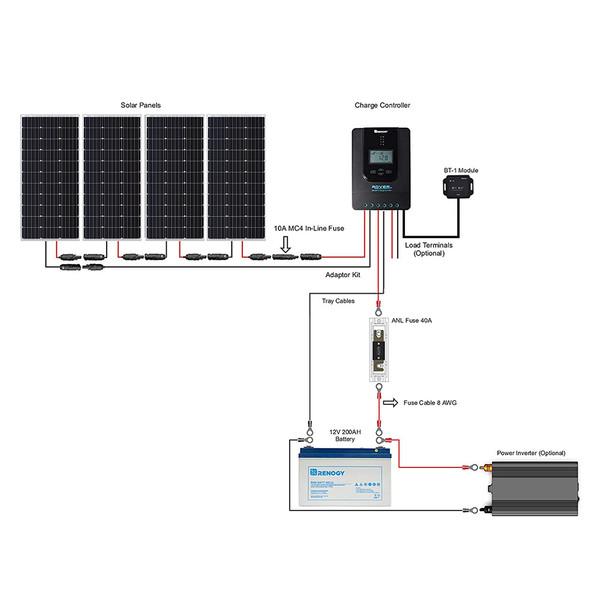 400W Premium Solar Kit Wiring Diagram