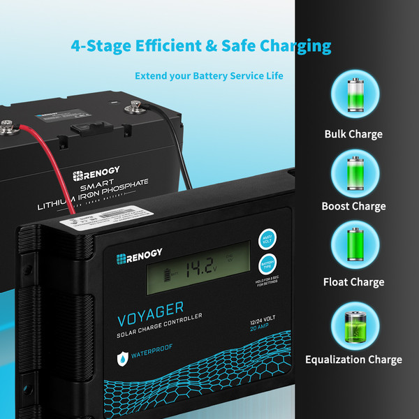 Voyager 10A PWM Waterproof Solar Charge Controller