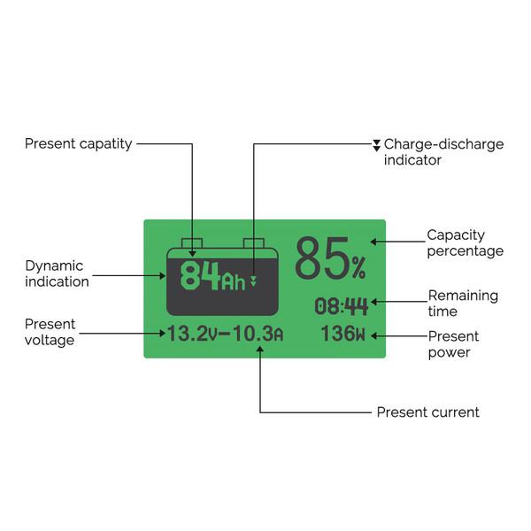 Renogy Battery Monitor