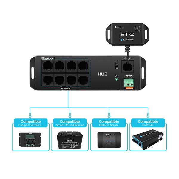 Renogy Bluetooth Hub