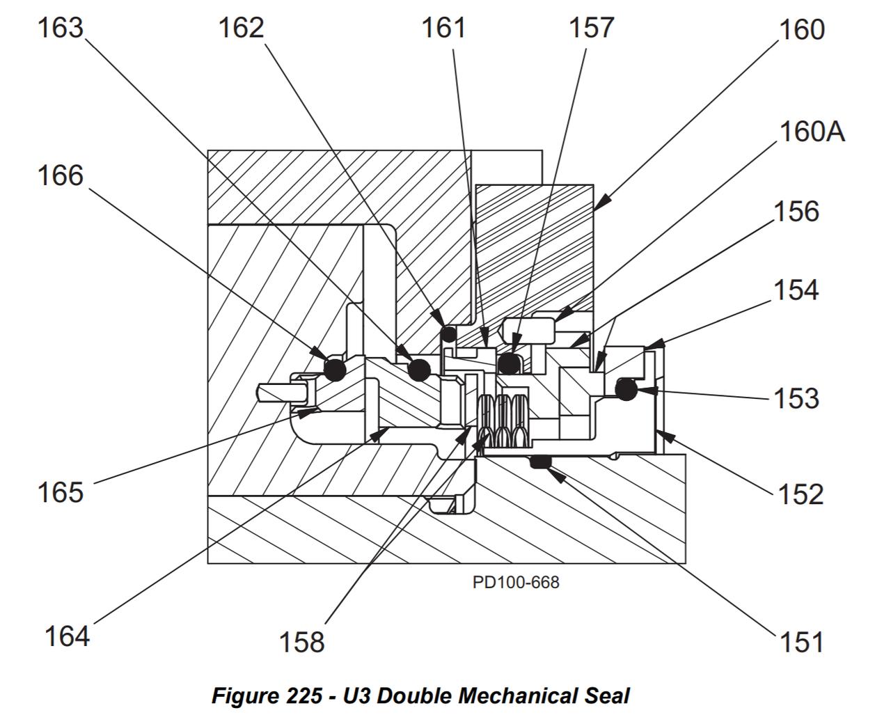 U3 PD Pump Narrow Faced Double Mechanical Seal Kit diagram