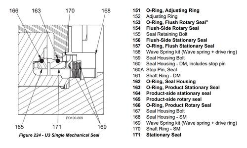 U3 PD Pump Narrow Faced Single Mechanical Seal Kit diagram and parts list