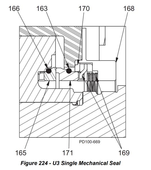 U3 PD P ump Narrow Faced Single Mechanical Seal Kit diagram