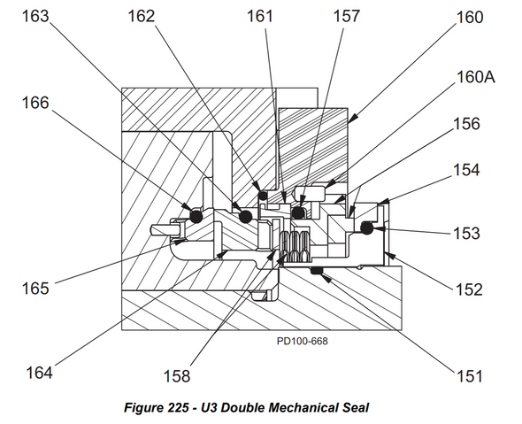 U3 PD Pump Narrow Faced Double Mechanical Seal Kit diagram
