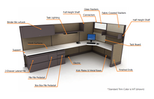 Cubicle furniture set up, Work station, panel systems