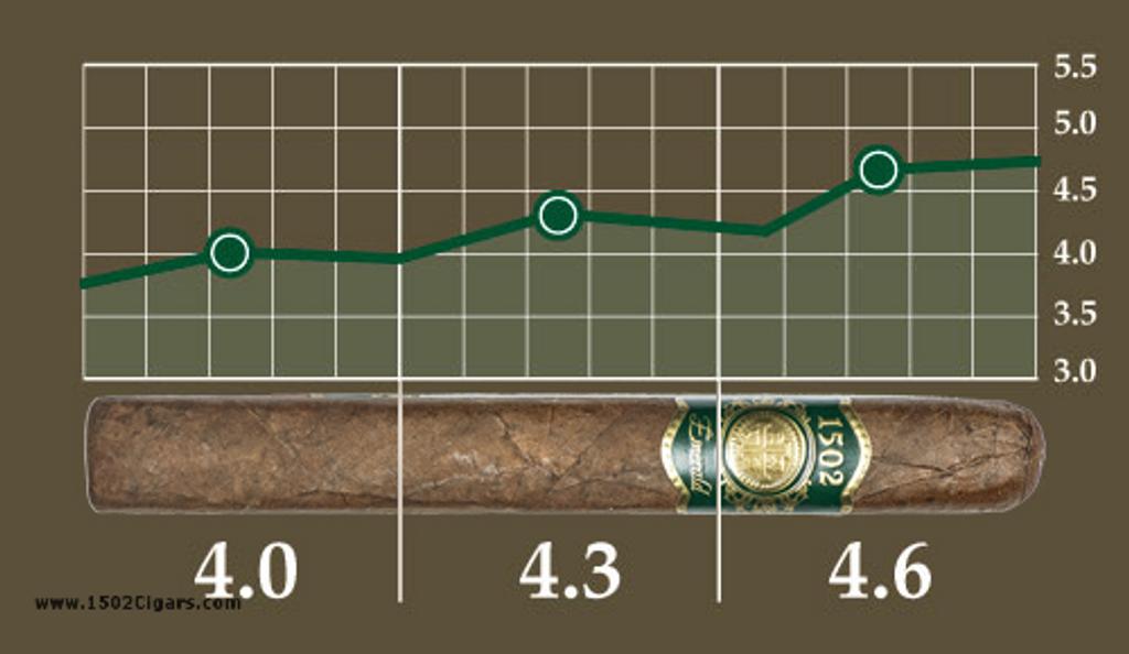 1502 Emerald Strength