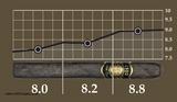 1502 Black Gold Strength