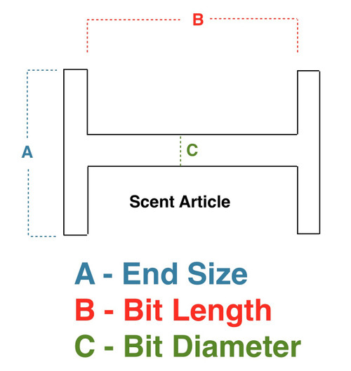 Wood Scent Article Sets