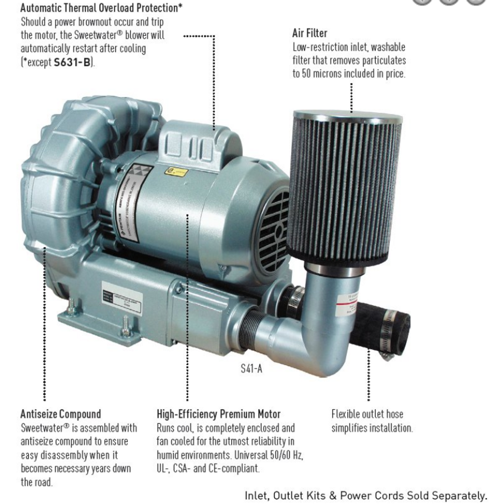 Sweetwater Regenerative Blower