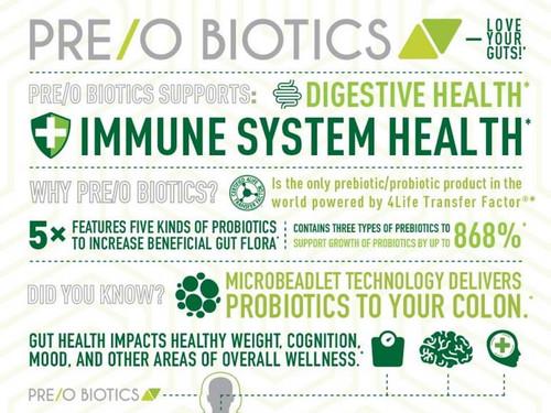 New Product: 4Life Pre/o Biotics