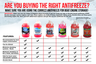 What Antifreeze Is Right For Your Boat's Engine
