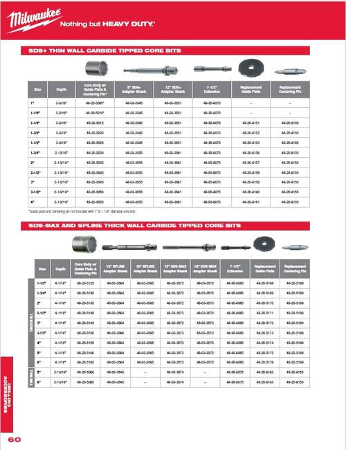 Milwaukee 48-20-5135 SDS-MAX/Spline Thick Wall Carbide Tip Core Bit 2