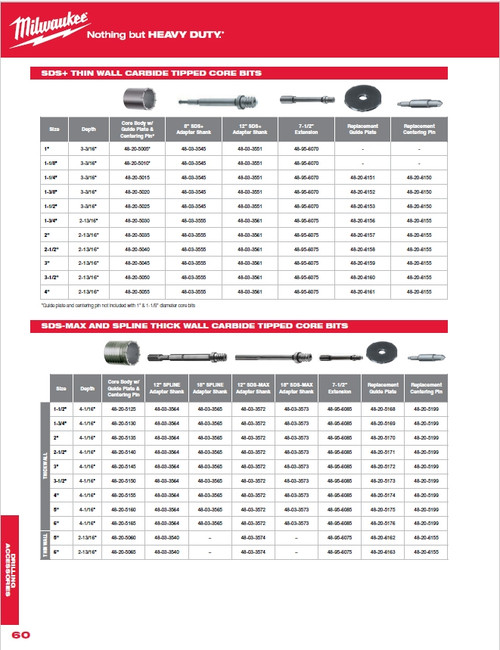 Milwaukee 48-20-5125 SDS-MAX/Spline Thick Wall Carbide Tip Bit 1-1/2in
