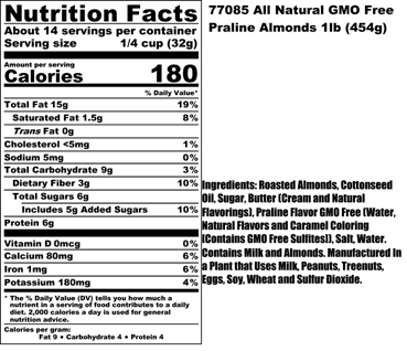 Praline Almonds Nutritional