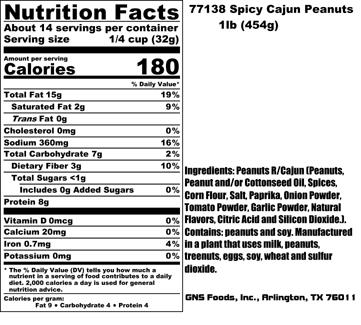 Cajun Spicy Peanuts