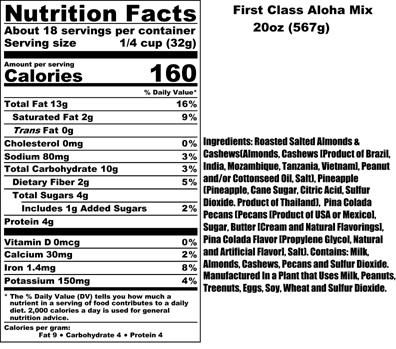 aloha-nutritional-web.jpg