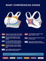 Mary Mastectomy Bra (Hook & Eye) - Compression Guide