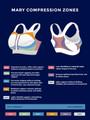 Mary Mastectomy Bra (Hook & Eye) - Compression Guide