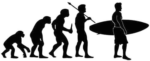Evolution of Man Surfing
