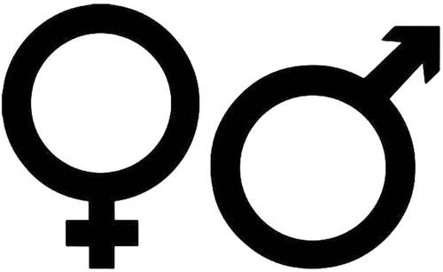 Male Female Symbol