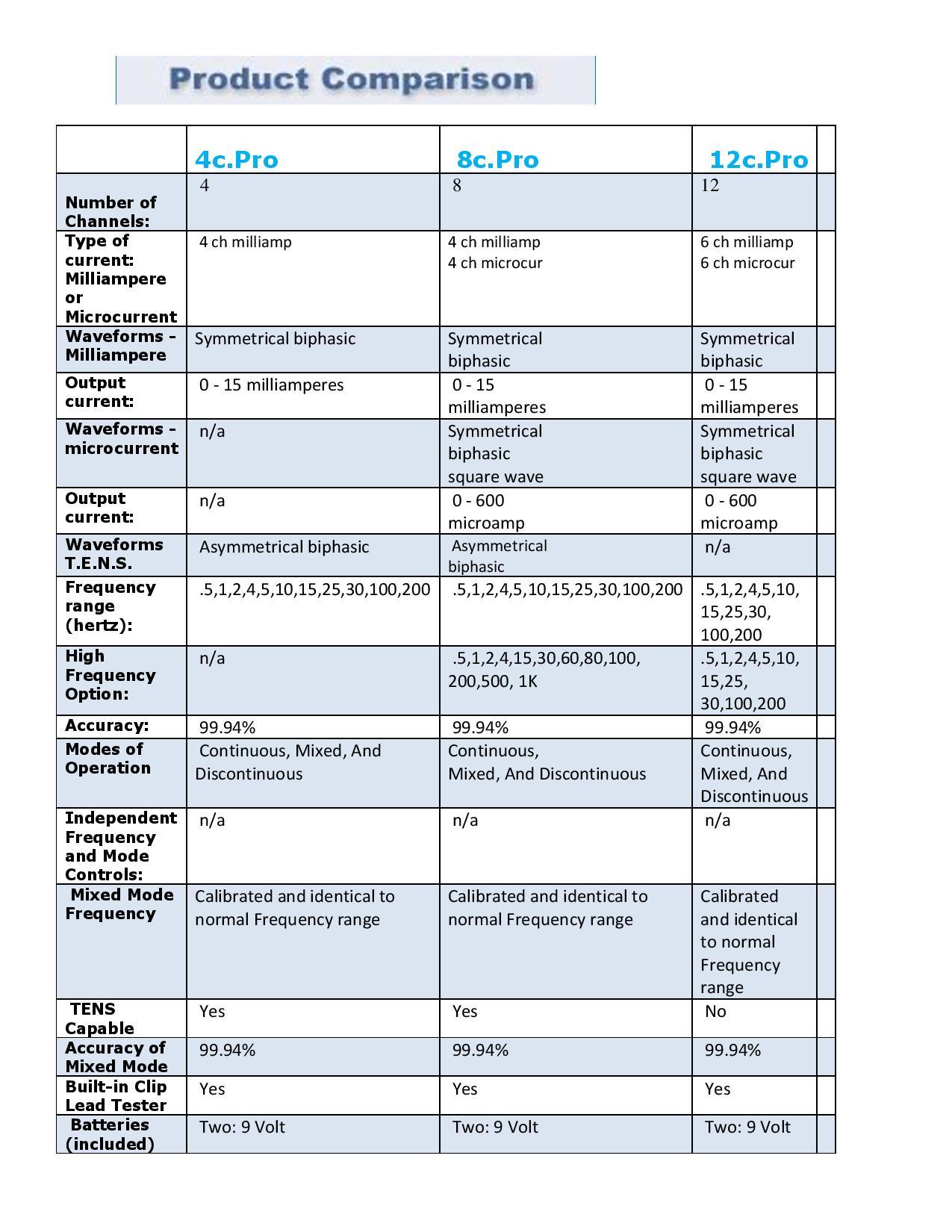 product-comparison-4c-8c-12-c-page-001.jpg